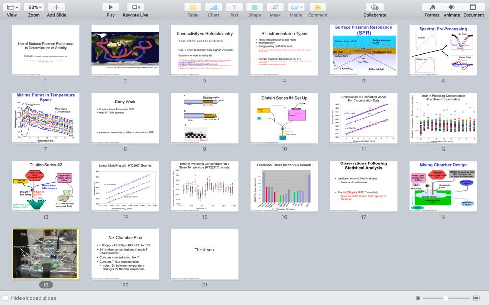 v2 all slides